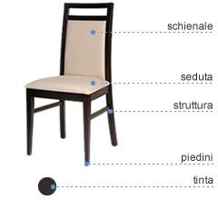 tavoli e sedie per ristoranti prezzi : ... sedie legno, metallo o plastica in base al materiale usato per il