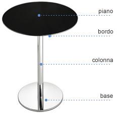 Personalizza il tuo locale sediarreda - Tavolini bar usati ...