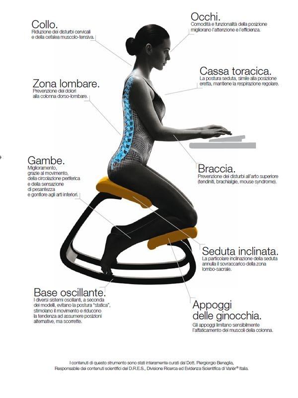 Variable balans sedia ergonomica variable balans for Sedia ergonomica